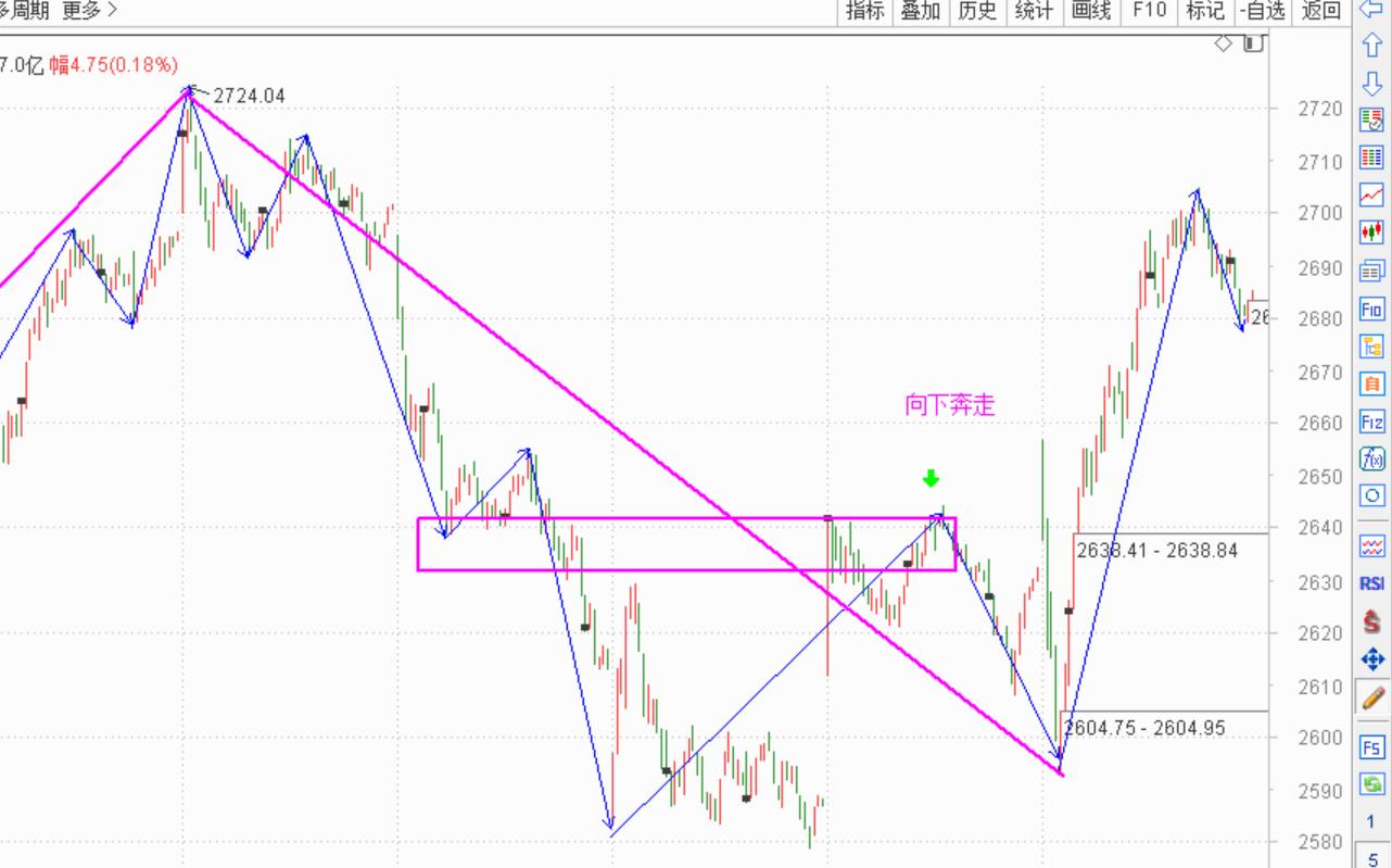 任何时候都不要追高买股票------2020.08.24指数解析及25日策略