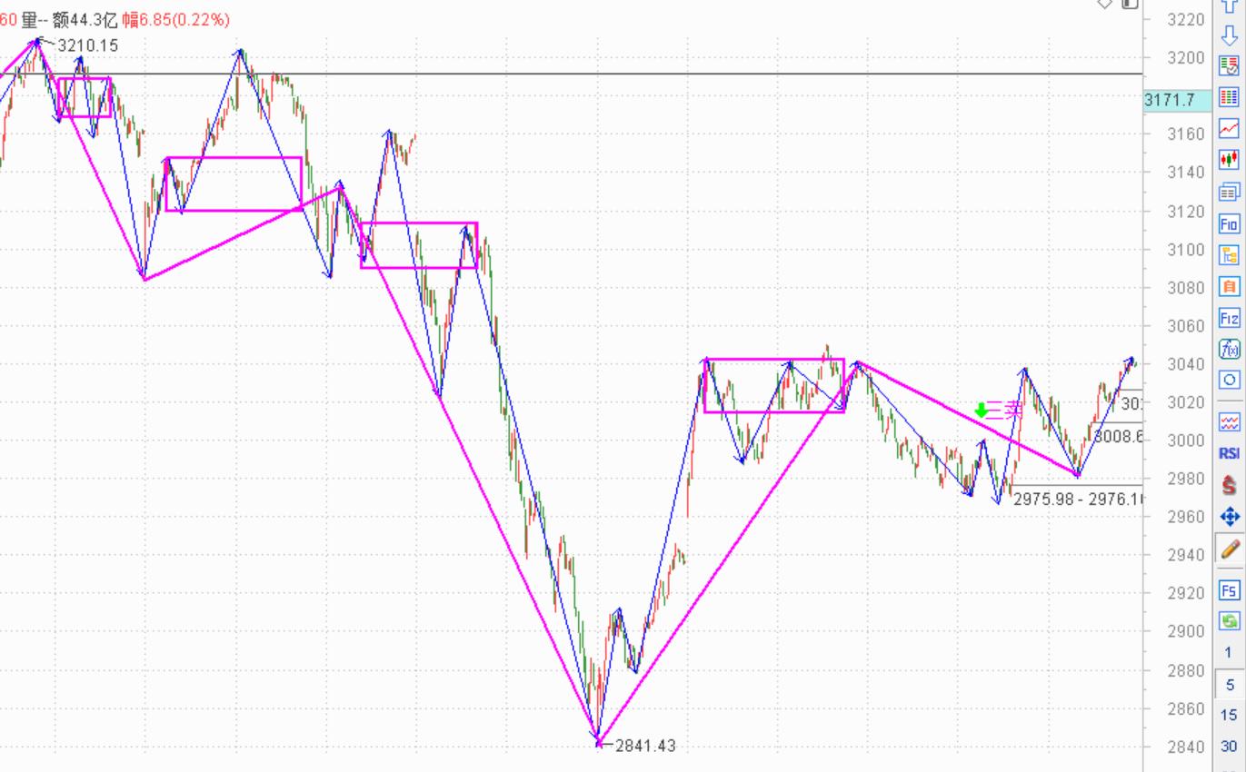 节奏与个股的选择问题------2020.09.18指数解析及21日策略